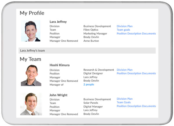Profiles for every employee