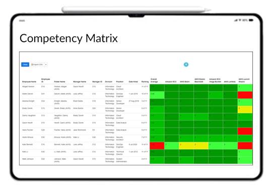Competency Matrix screenshot